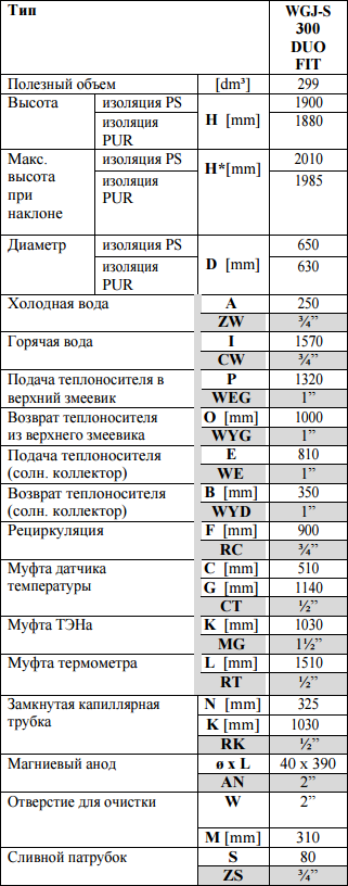 WGJ-S 300 DUO FIT.png